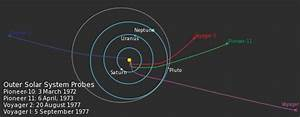 artificial satellite - Is there any way to find and track ...