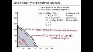 Ch02-05 Special Cases In Linear Programming
