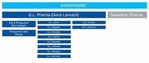 Gerot Lannach