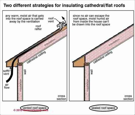 Insulating Cathedral Ceiling With Foam Board by Cathedral Ceilings Un Vented Roof Solutions How To