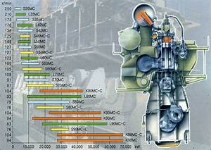 Main Engine Id 493249  Product Details