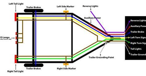 trailer wiring diagram jpg esquema electrico carro