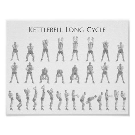 kettlebell cycle long poster