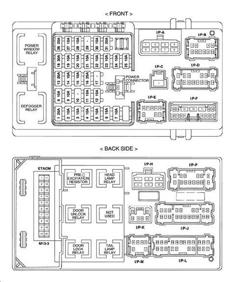 repair guides fuserelay box details  fuse  relay informations autozonecom