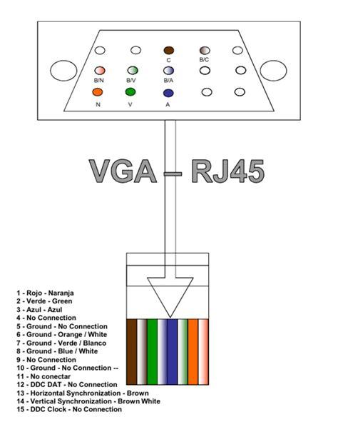 Rj45 Connection Diagram