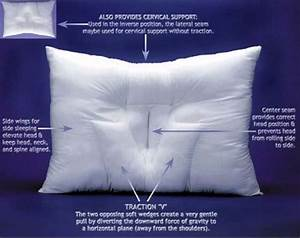 Yoga for neck and shoulder pain best pillow for neck and for Best down pillow for neck pain