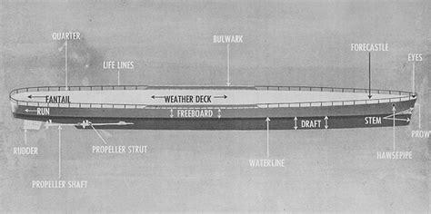 Deck Ship Definition by Hyperwar Seamanship Navpers 16118 Chapter 4