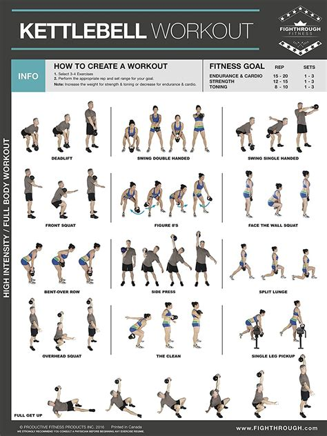 kettlebell workout workouts exercise poster fitness training exercises strength chart cardio kettlebells body posters leg printable gym kettle bell core