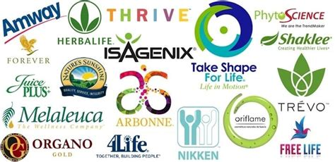 marketing companies top 20 mlm companies based on health products