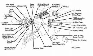 Toyota Rav4 1996 Starter Wiring Diagram  Toyota  Free Engine Image For User Manual Download