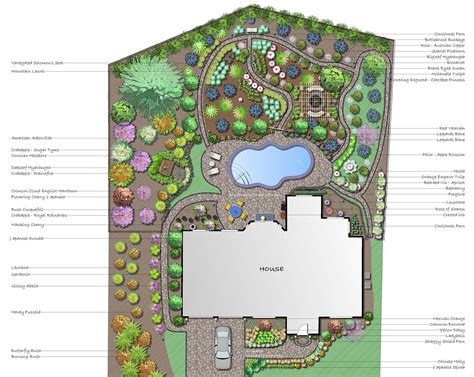 landscape layout software planting plan symbols images symbol and sign ideas