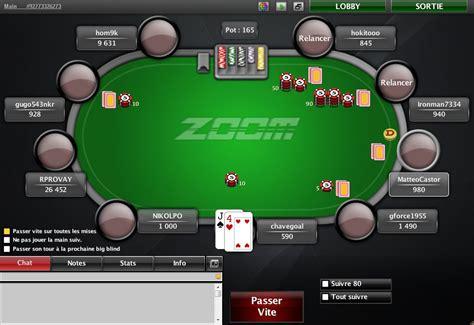 Conseils et Stratégie pour Gagner au Zoom Poker sur PokerStars