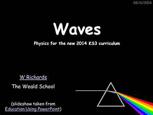Waves For The New 2014 Ks3 Curriculum By Eup