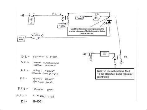 Subaru Fuel Wiring Diagram by Subaru Impreza 1993 Wiring Diagram Better Wiring Diagram