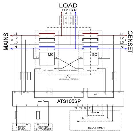 Ats Automatic Transfer Switch Panel