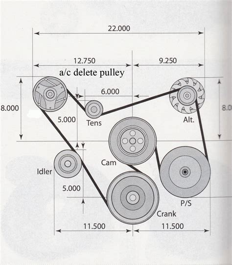 1988 Chevy K1500 Serpentine Belt Diagram by Pontiac Firebird 5 0 1989 Auto Images And Specification