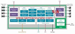 Arm Outs Automotive Isps With Mali-c71