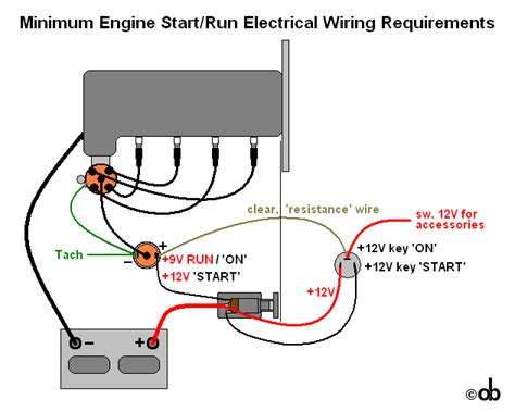 bare bones engine wiring diagram basic race car image