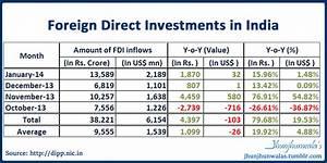 Indian Economy | World of Finance
