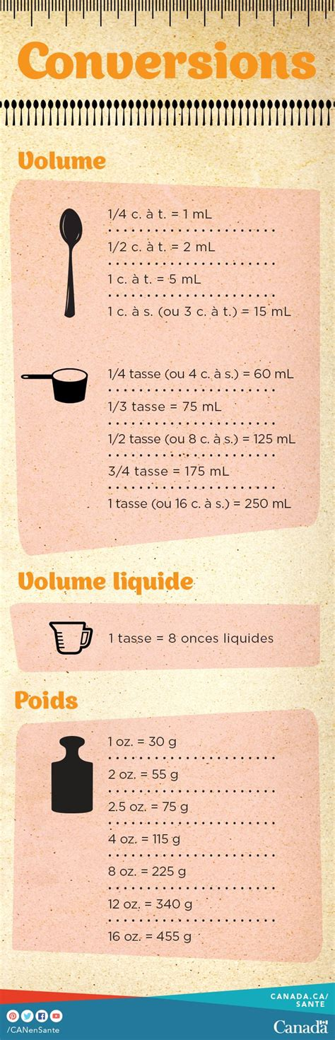 conversion cuisine gramme tasse 25 best ideas about volume conversion on math