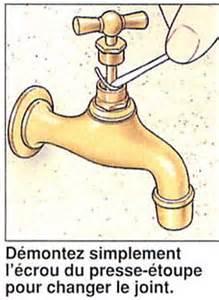 comment r 233 parer un robinet d une 232 re facile