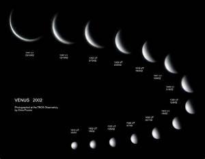 لماذا يدور كوكب الزُهرة في اتجاه عكسي لكل كواكب المجموعة ...