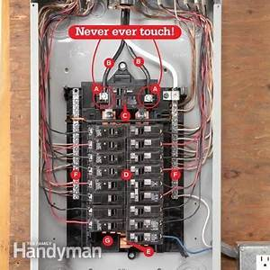Residential Circuit Breaker Panel Diagram