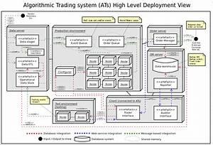 Turingfinance Com  Algorithmic