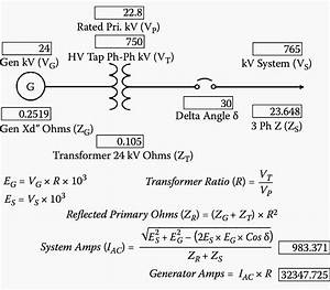 Generator Synchronizing Check Protective Function  Ansi 25