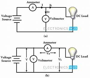Dc and ac electric power measurement for Ac power meter