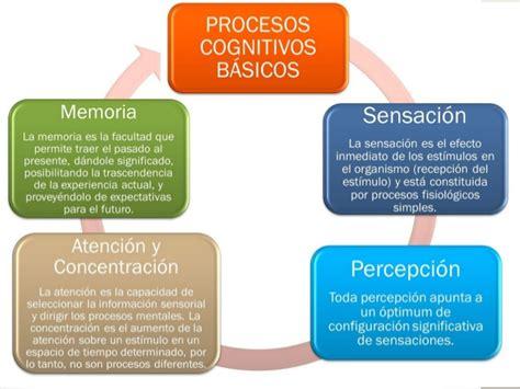 Germinal Resumen Libro by Procesos Cognitivos