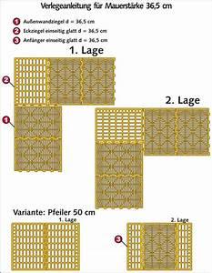 Poroton 36 5 Ohne Dämmung : details juw poroton ziegel werke ~ Lizthompson.info Haus und Dekorationen