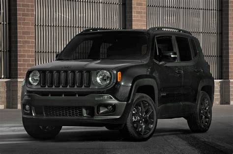 Jeep Car : 2017 Jeep Renegade Reviews And Rating