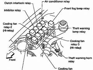 2001 Nissan Altima Ac Wiring Diagram