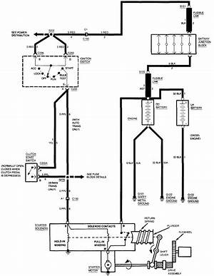 1992 Chevy 1500 Wiring Diagram 26767 Archivolepe Es