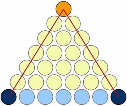 Arithmetic Clipart Proof Precalculus Sequences Gauss Formula