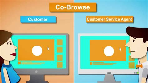 Benefits Of Co- Browse Technology