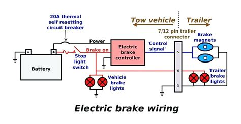 wiring diagram electric brake controller webtor me