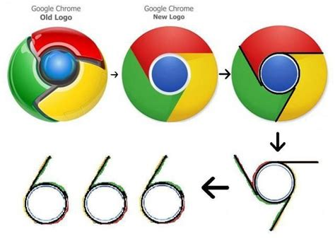Illuminati Corporate Symbols by 35 Best The Time Is Near Images On Jesus