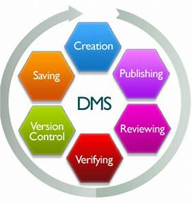 document management enterprise web solution products With document management companies in usa
