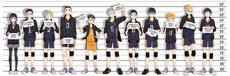A listing of characters for haikyuu!!. Haikyuu!! Image #1443942 - Zerochan Anime Image Board