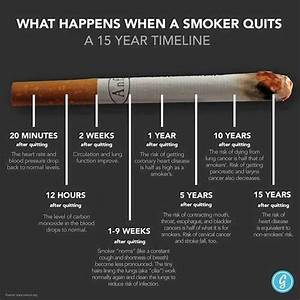 17 best ideas about Quit Smoking Timeline on Pinterest ...