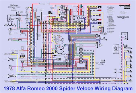 Alfa Romeo Spider Veloce Wiring Diagram Auto