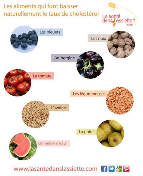 fiche recette de cuisine la santé dans l 39 assiette fiche pratique les aliments