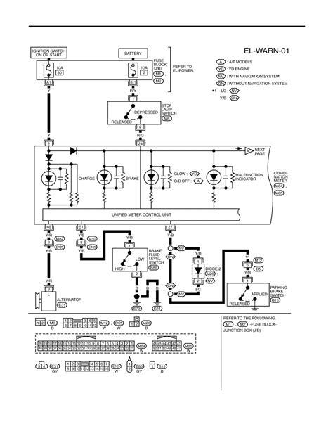 nissan almera tino wiring diagram wiring diagram and