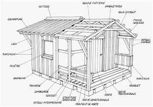 Construire Une Cabane En Palette : 25 best ideas about cas on pinterest no flour recipes no gluten diet and show video ~ Nature-et-papiers.com Idées de Décoration
