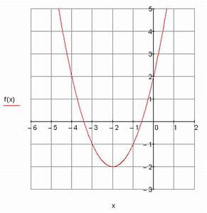 Quadratische Funktionen Scheitelpunkt Berechnen : l sungen quadratische funktionen teil ii ~ Themetempest.com Abrechnung