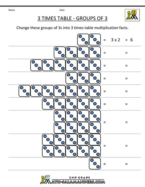 2 times table worksheet 3 times table