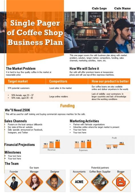 This coffee shop business plan can serve as a starting point for your new business, or as you grow an existing enterprise. Single Pager Of Coffee Shop Business Plan Presentation Report Infographic PPT PDF Document ...