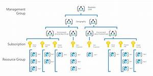 Governance Guide For Complex Enterprises